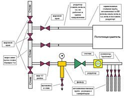 Установка редуктора давления воды в Казани